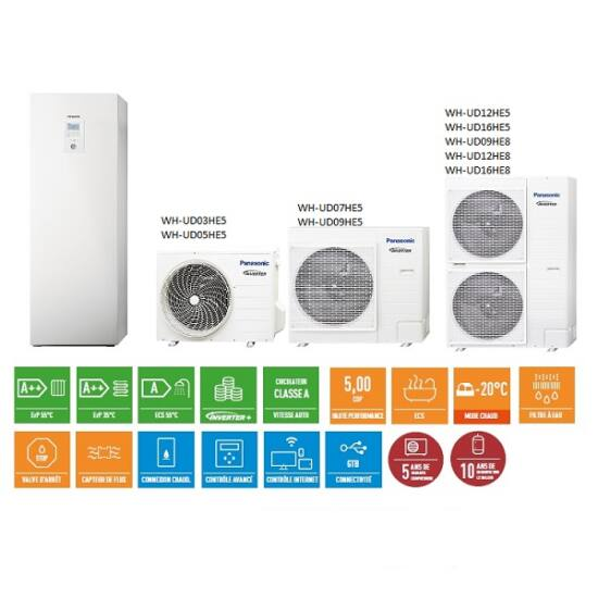 Panasonic Aquarea High Performance ADC0309H3E5/UD03HE5B hőszivattyú 3,2 kW
